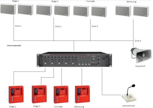 ELA-FIRE-4000 Rufanlage /Beschallungsanlage für Schulen und öffe