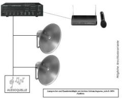 ELA-1000 Beschallungsanlage für Aussenanwendungen