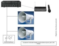 ELA-1010 Beschallungsanlage für Aussenanwendungen