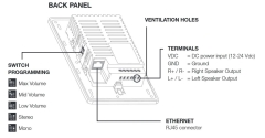 DAN-UP1-Multiroom Audio System Unterputz